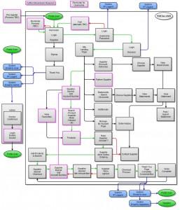 Flow-Diagram-257x300